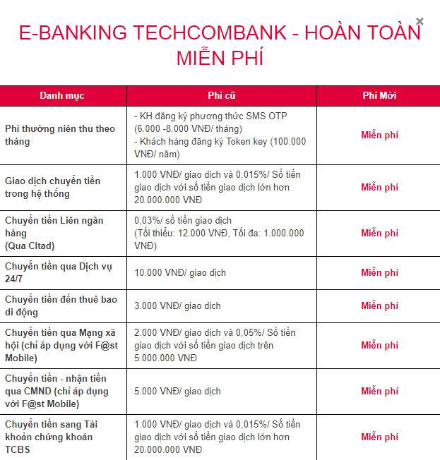 mien phi chuyen tien lien ngan hang cua Techcombank
