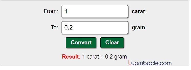 Cách chuyển đổi từ Carat sang gam, kilogam và ly