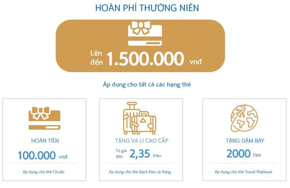 loi ich mo the tin dung tai shinhanbank