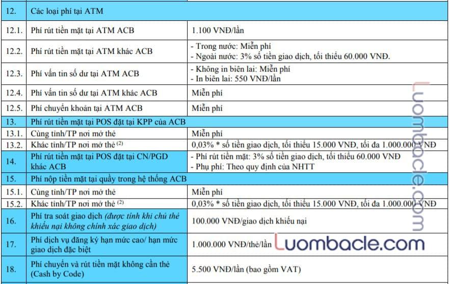 Biểu phí chuyển tiền ATM ACB thẻ trả trước