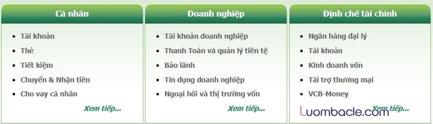 Sản phẩm tài chính của Vietcombank