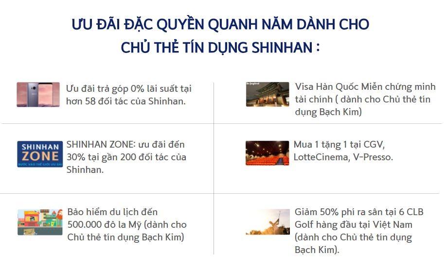 uu dai mo the tin dung shihanbank